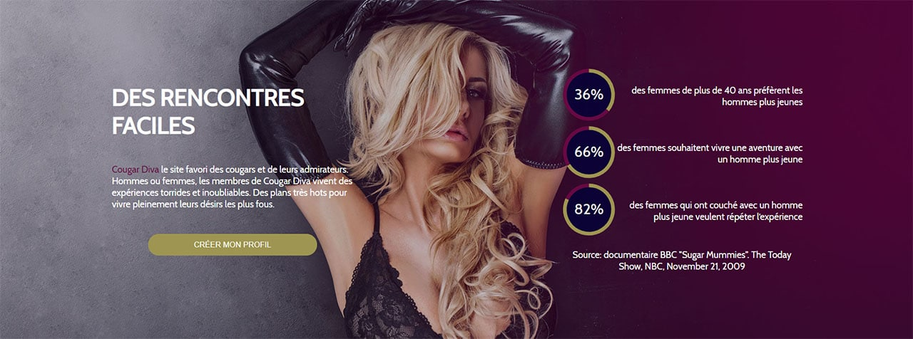 le site internet de cougardiva.com